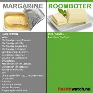 boter of margarine