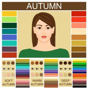 welke kleur past bij jou herfst