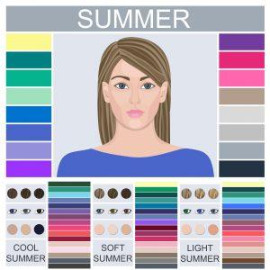 welke kleur past bij jou zomer